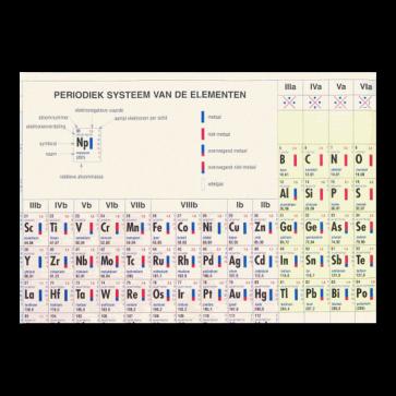 Periodiek systeem van de elementen (per 5 exemplaren)