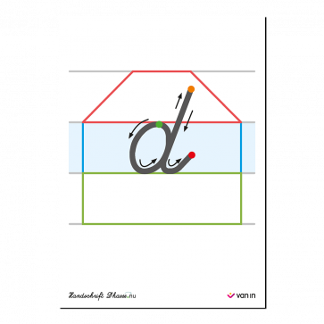 Handschrift D'haese.nu - letterset kleine letters